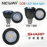 Sharp COB LED Spotlight Bulbs 9W GU10