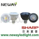 sharp cob led spotlights