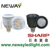 sharp cob led spotlight fixture